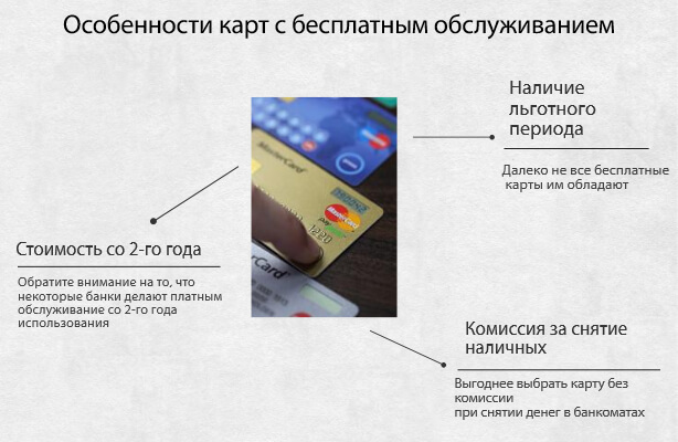 особенности карт с бесплатным обслуживанием