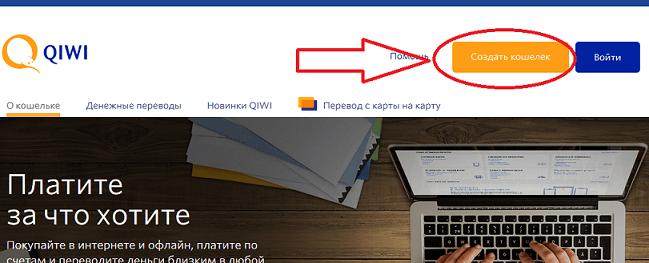 0000 в кредит по паспорту - Официальный сайт